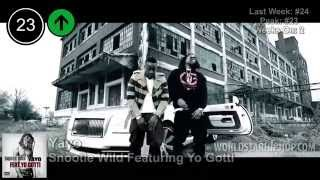 vuclip Top 25 - Billboard Rap Songs | Week of April 5, 2014