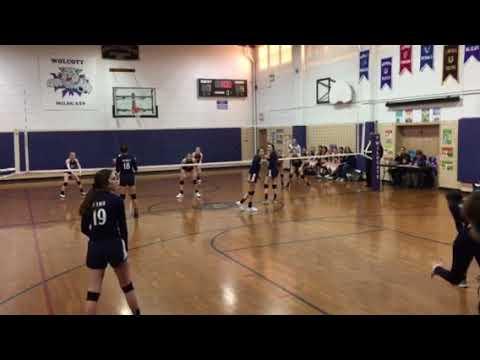 Marquette Academy 8th grade