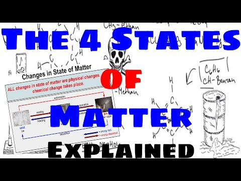 The Four States of Matter - Explained - YouTube