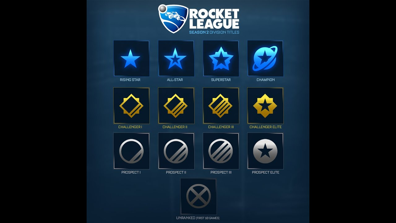 Question about new ranked system : RocketLeague