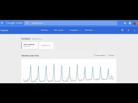 Google Trends Tutorial - Incorporating In Amazon FBA Global Selling
