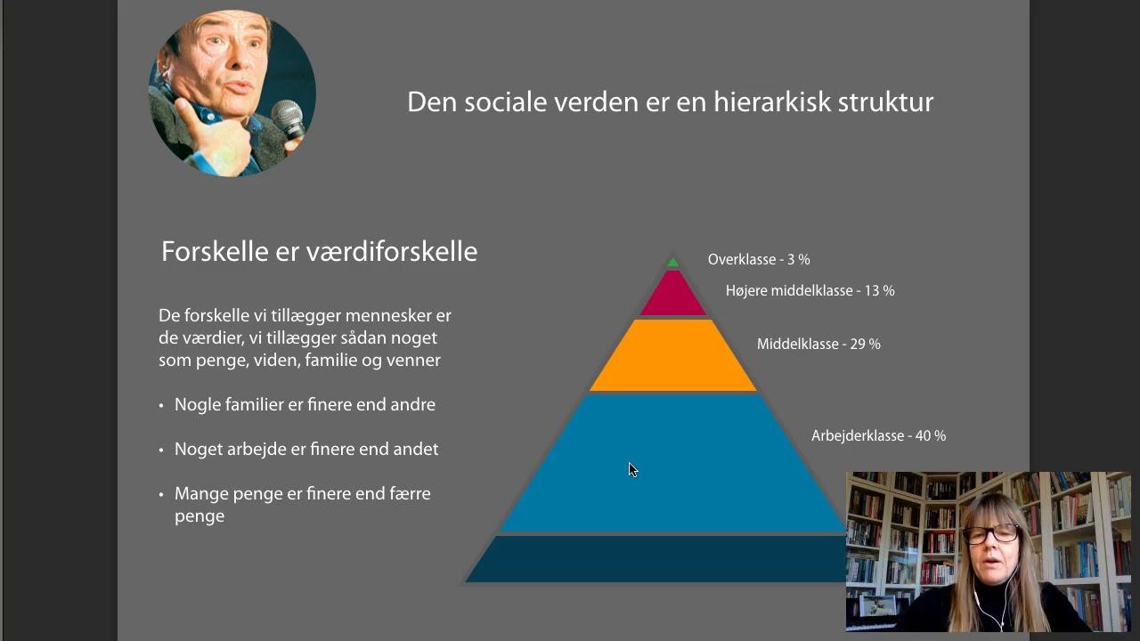 1.2 Identitetsdannelse og socialisering del 2