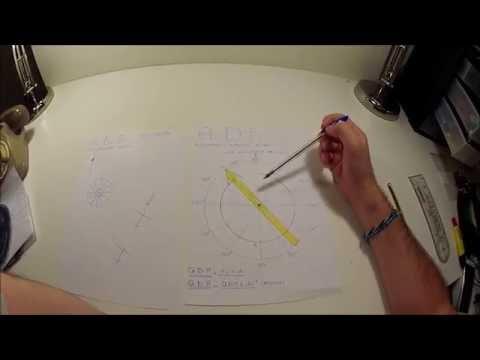 Tutorial radionavigazione #1 NDB/ADF