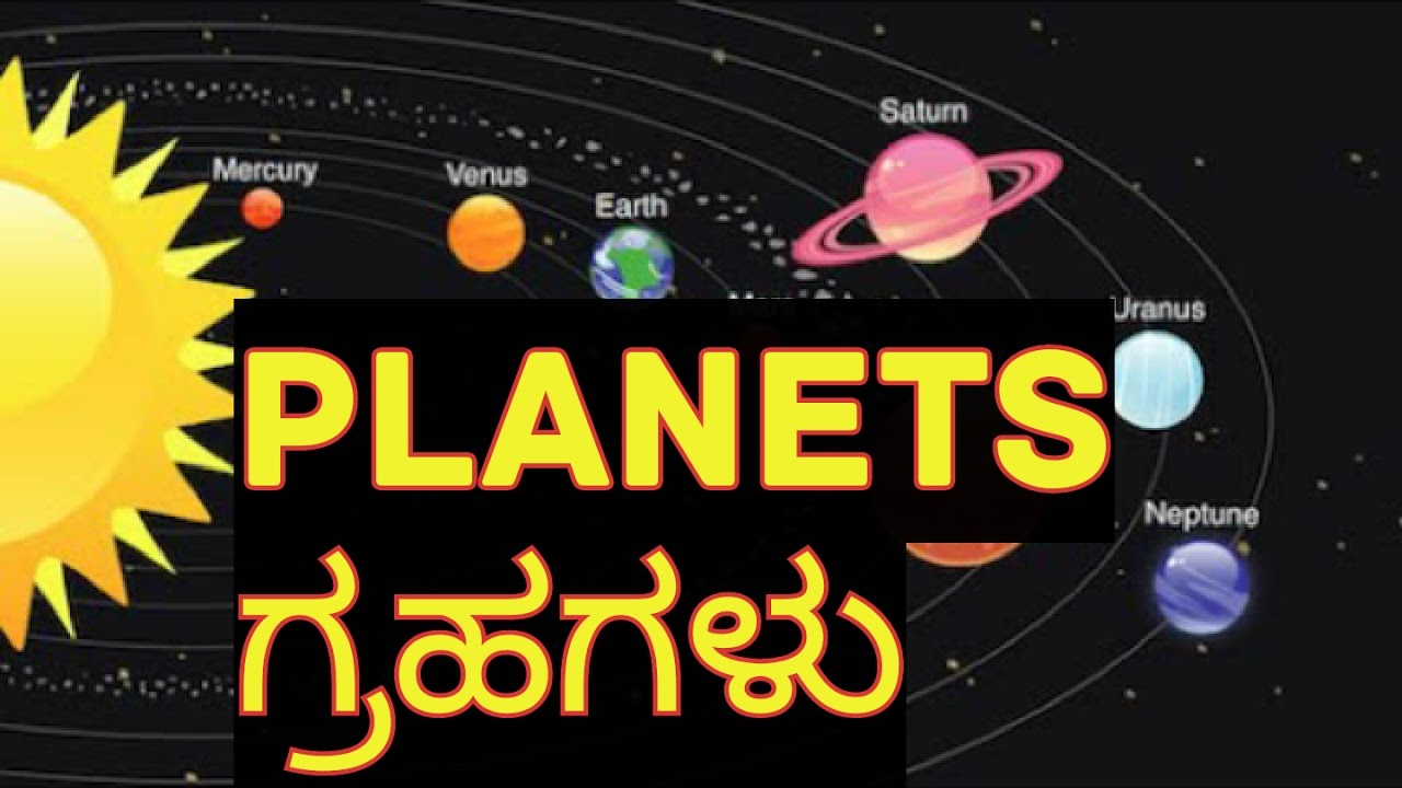 ALL IN KANNADA GK Planets Names Kannada SOLAR SYSTEM - Map of all planets