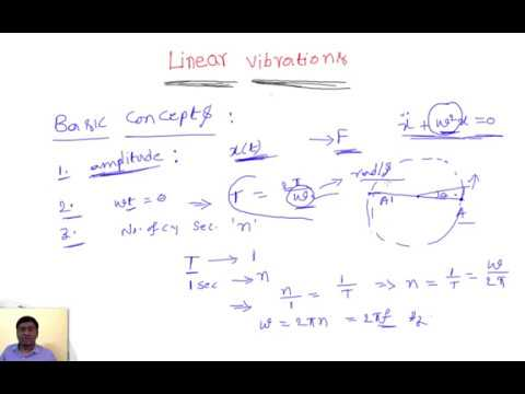 Essential concepts to start mechanical vibrations