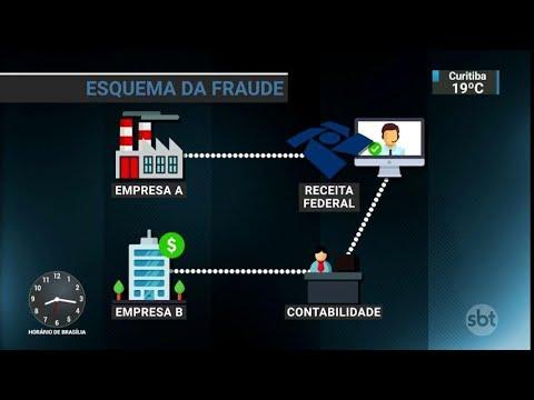 Servidora da RF e empresários são presos por fraude de impostos   SBT Brasil (22/03/18)