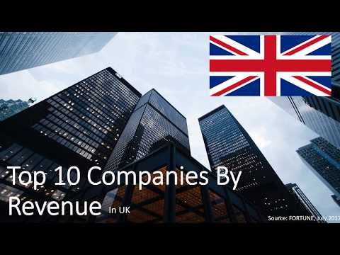 Top 10 Companies in UK by revenue