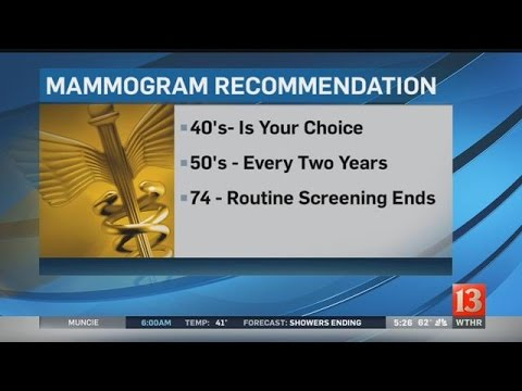 New Mammogram Guidelines Already Creating Debate