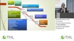 Muistisairauksien hoito ja seuranta perusterveydenhuollossa, LT Taina Hellsten,