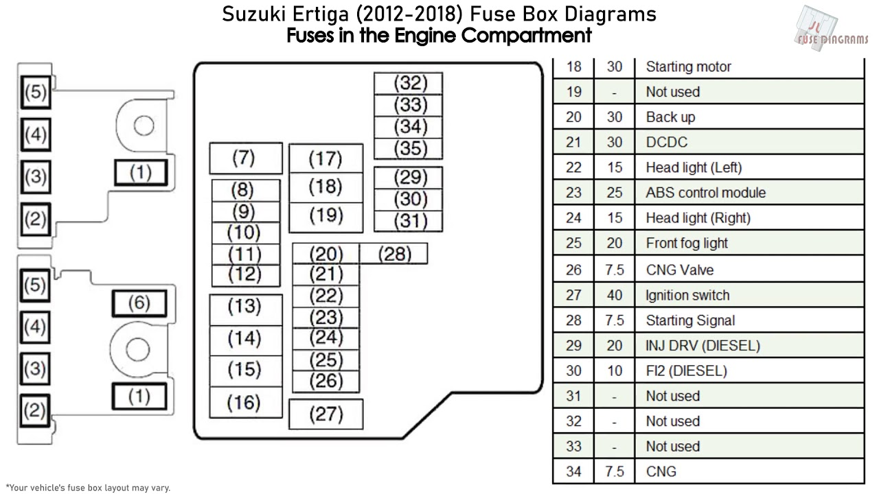 suzuki fuse box diagram wiring schematic suzuki fuse box diagram wiring schematic