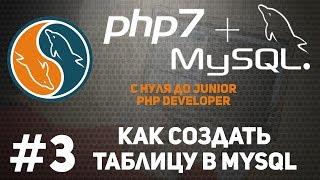 Уроки MySQL | Как создать таблицу. Mysqli, PDO.