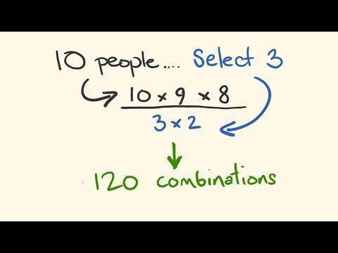 Combinations made easy
