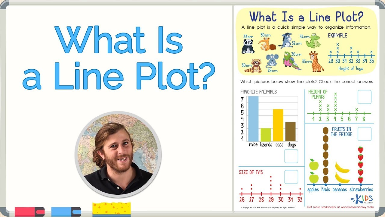 medium resolution of Line Plot for Kids   Math for 2nd Grade   Kids Academy - YouTube