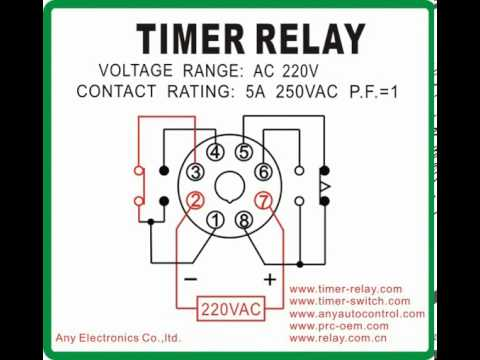 Timed Relay Wiring Diagram Relay Parts Block Diagram 8 Pin Relay