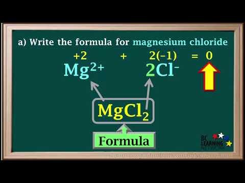Қосылыстар формуласын құрастыру