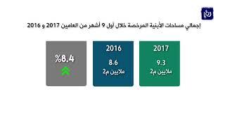 نشاط عمراني في المملكة خلال التسعة أشهر الأولى من العام الحالي - (15-11-2017)