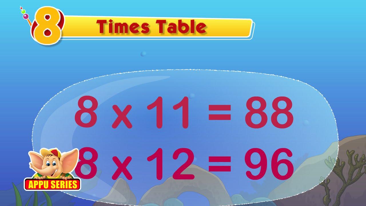 Learn Multiplication Table 8 Youtube