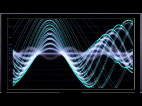 วิชาฟิสิกส์ - บทเรียน ลักษณะของคลื่นกล
