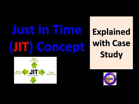 Just In Time (JIT) Production. Explained with Case study