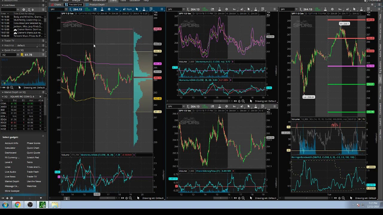 Thinkorswim Scripts