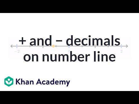 Placing positive and negative decimals on a number line   Decimals   Pre-Algebra   Khan Academy