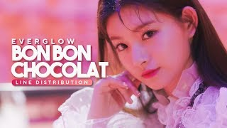 EVERGLOW - Bon Bon Chocolat // Line Distribution