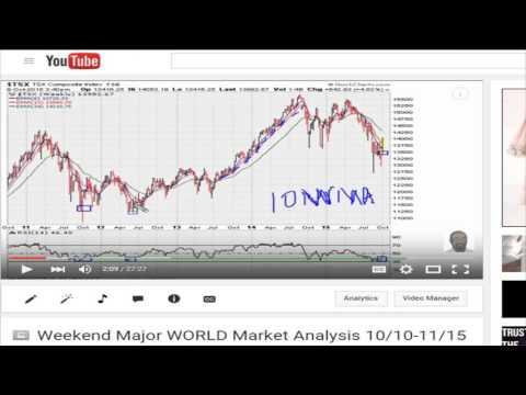 [ Part One ] Weekend US Market Analysis 10/10-11/2015