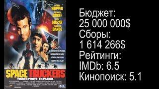 [Вечерний Кинотеатр] #8 Рекомендация фильма: Космические дальнобойщики (Space Truckers, 1996)