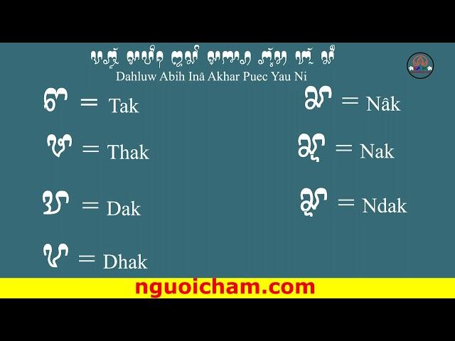 Bài học 2:  Chữ cái   www.nguoicham.com