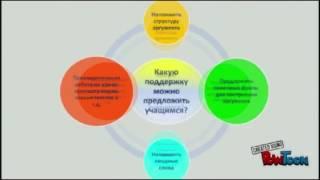 Смагулова Н РЯ 1 часть Стратегии формативного оценивания на уроках русского языкаЯ2 в 8 классе