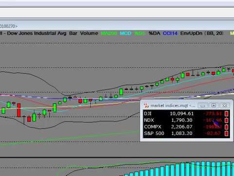 Options strategy for market crash