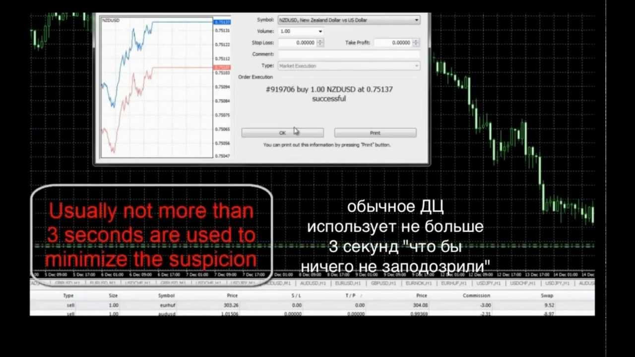 Форекс обман ил правда forex leverage rules