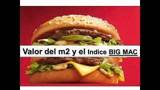Indice Big Mac y el Mercado Inmobiliario argentino