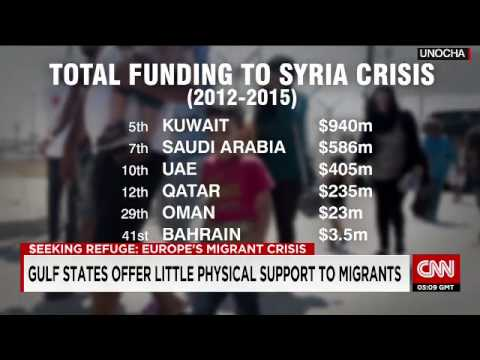 Why Gulf States do not accept refugees from Syria