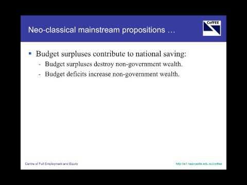 Framing Modern Monetary Theory Presentation