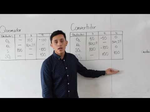 El álgebra lineal en la ingeniería química