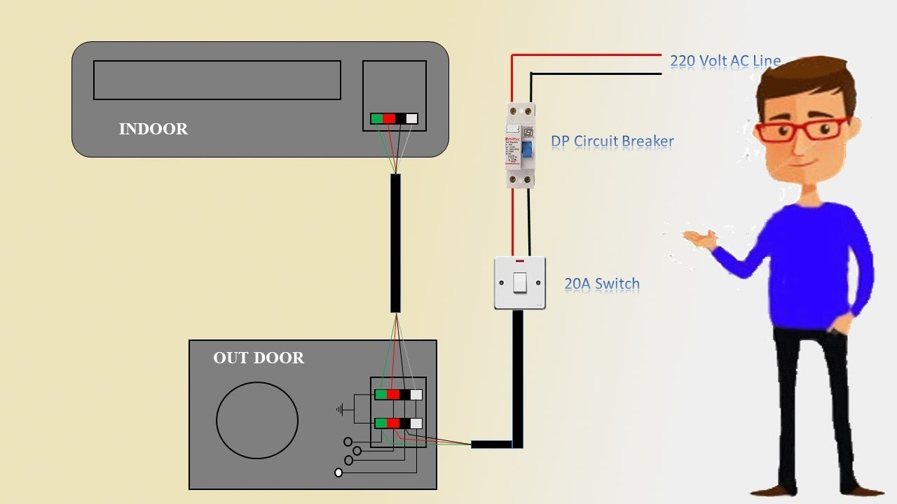 Single Phase Split Ac Indoor Outdoor Wiring Diagram