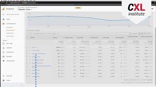 Google Analytics - How to build Custom Reports for SEO