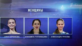 Федерация фигурного катания России объявила состав сборной которая отправится на чемпионат мира