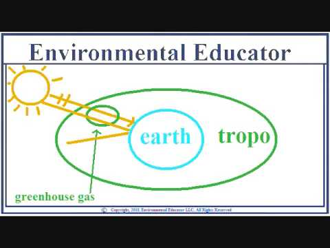 How greenhouse gases trap heat atmos 57 youtube how greenhouse gases trap heat atmos 57 ccuart Images