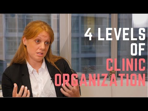 The 4 levels of clinic organization
