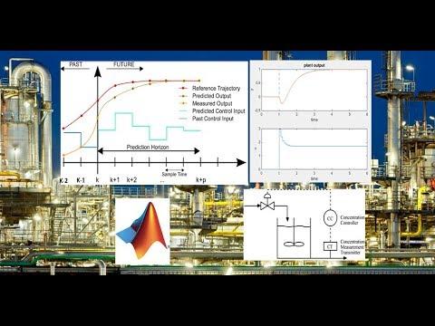 MPC (Model Predictive Control) - DMC (Dynamic Matrix Control) - Caso SISO - Exemplo no Matlab