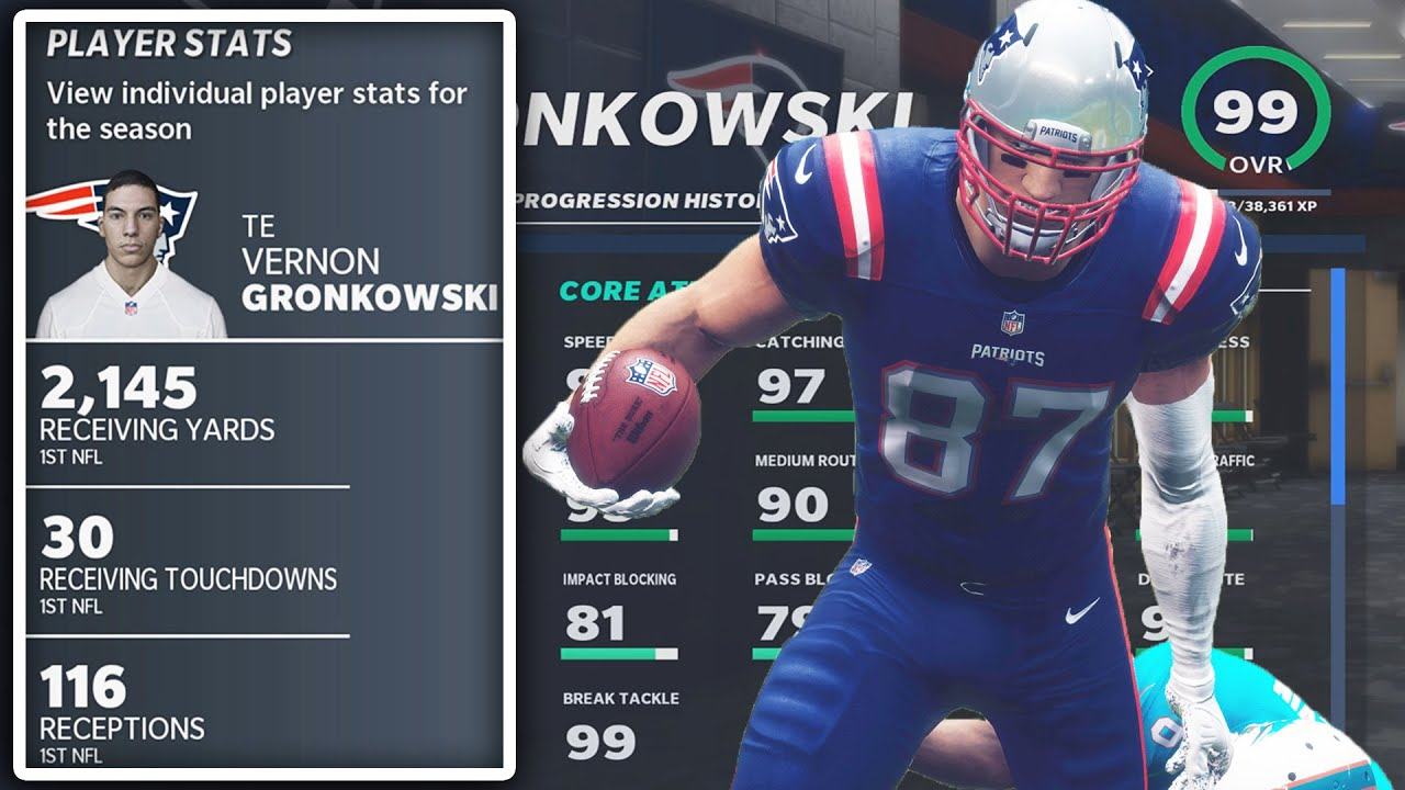 Download What If Rob Gronkowski And Vernon Davis Morphed To Become The Greatest TE Ever? Madden 21 Experiment
