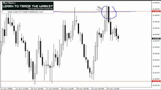 Forex Pin Bar And Reversal Trading Strategies