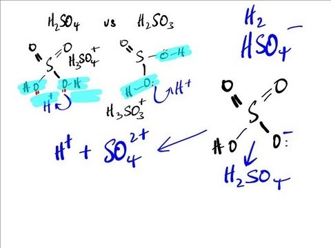 Acid-Base Theories: Questions and Answers