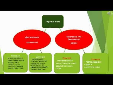 Синдром Туретта: лечение, симптомы, причины. Что такое