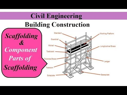 Scaffolding & Component Parts Of Scaffolding | Building Construction