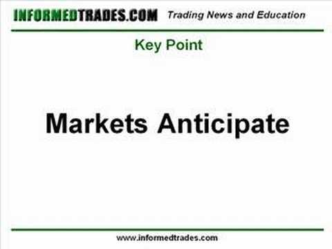 61. Why Markets Move Ahead of Interest Rate Announcements