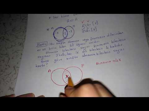 9.Sınıf Kümeler Konu Anlatımı Ve Çözümlü Sorular