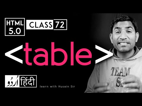 Table, Thead, Tbody, Tfoot, Th, Tr And Td Tag - Html 5 Tutorial In Hindi - Urdu - Class - 72